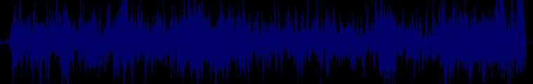 waveform of track #131968
