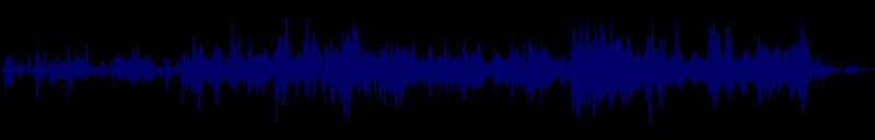 waveform of track #131985