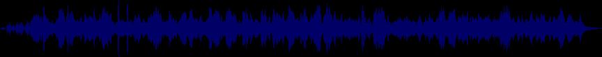waveform of track #13218