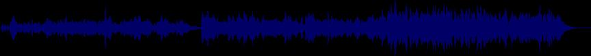 waveform of track #13220
