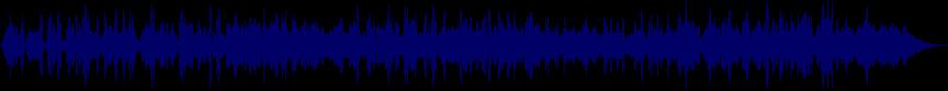 waveform of track #13247