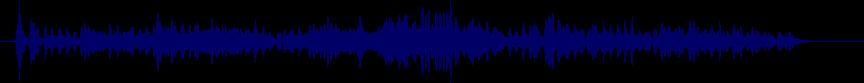waveform of track #13276