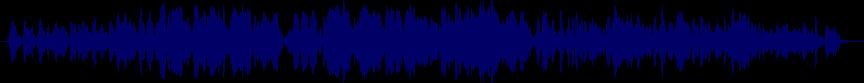 waveform of track #13280