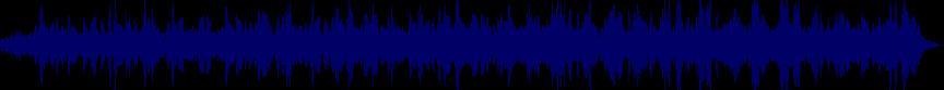 waveform of track #13284