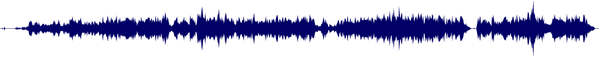 waveform of track #13296
