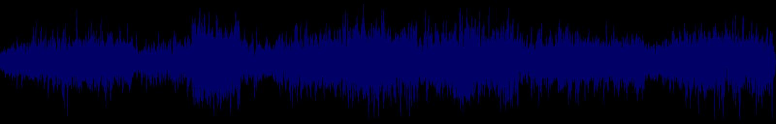 waveform of track #132036