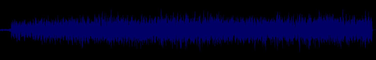 waveform of track #132070