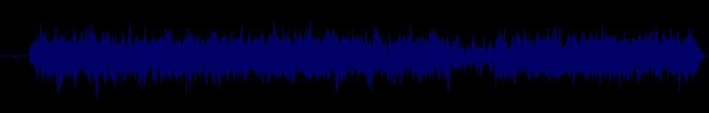 waveform of track #132139