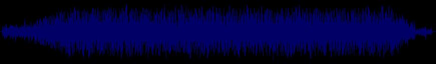 waveform of track #132250