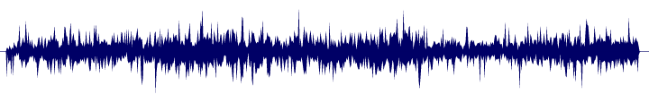 waveform of track #132287