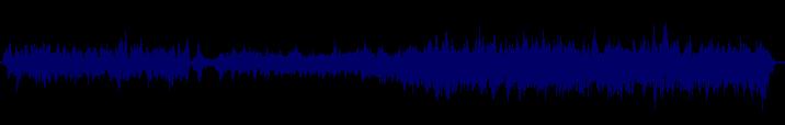 waveform of track #132358