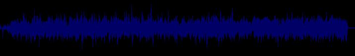 waveform of track #132458