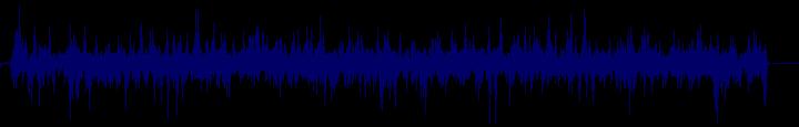 waveform of track #132807