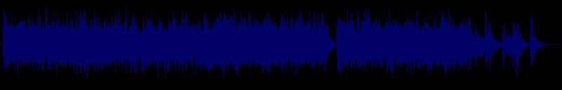 waveform of track #132987