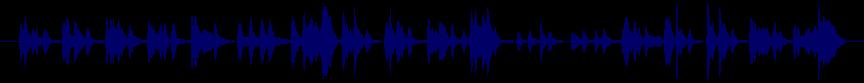 waveform of track #13300