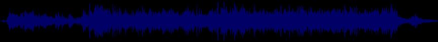 waveform of track #13321