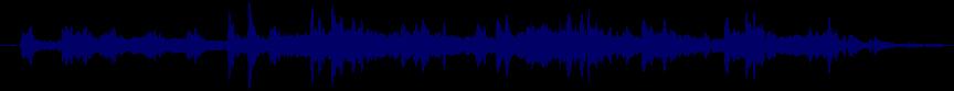 waveform of track #13345