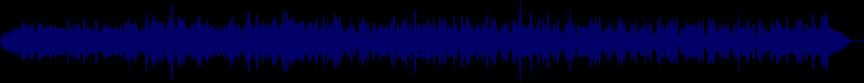 waveform of track #13389