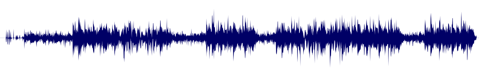 waveform of track #133194