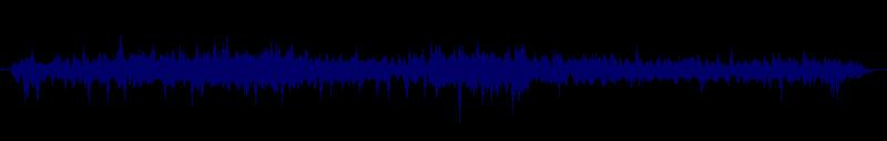 Wellenform von Track #133468