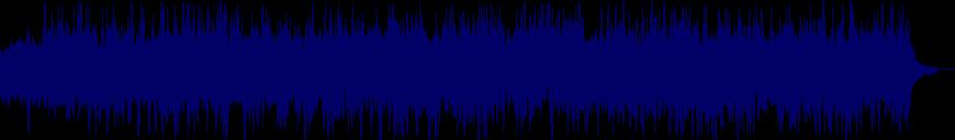waveform of track #133775