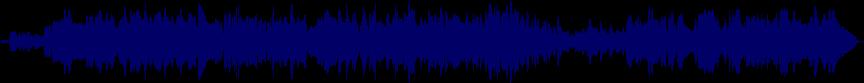 waveform of track #13414