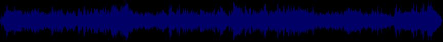 waveform of track #13443