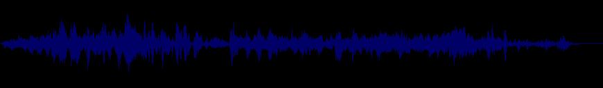 waveform of track #134048