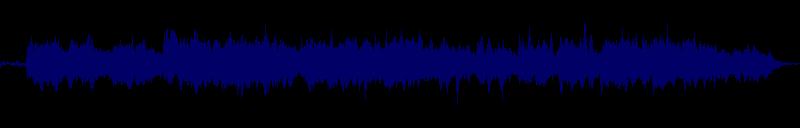 waveform of track #134080
