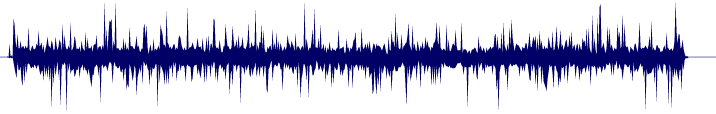 waveform of track #134428