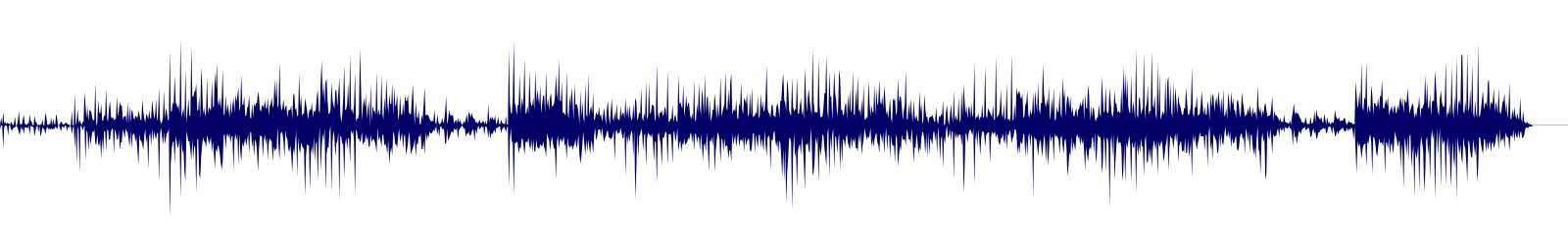 waveform of track #134568