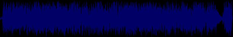 waveform of track #134929