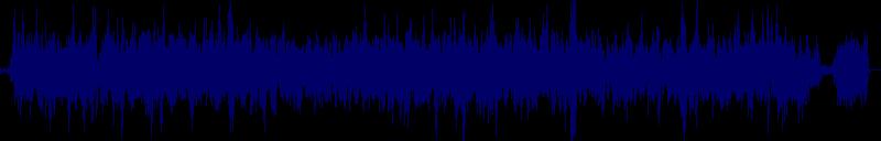 waveform of track #134989