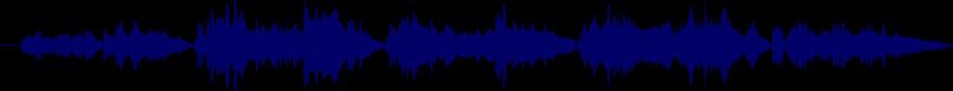 waveform of track #13503