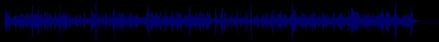 waveform of track #13527