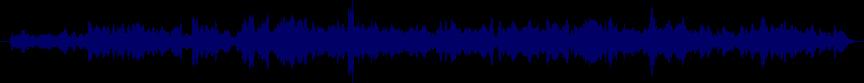 waveform of track #13556
