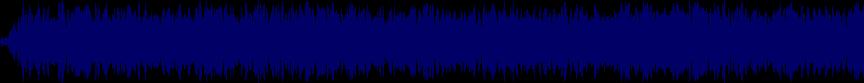 waveform of track #13566