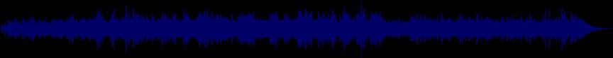 waveform of track #13581