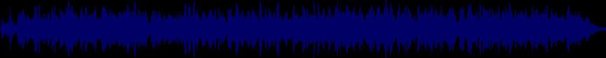 waveform of track #13582
