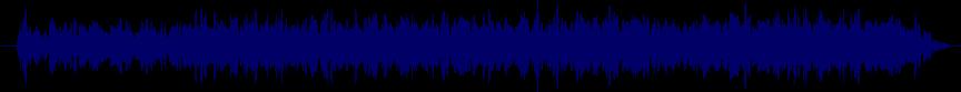 waveform of track #13587