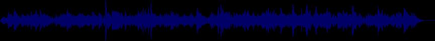 waveform of track #13595