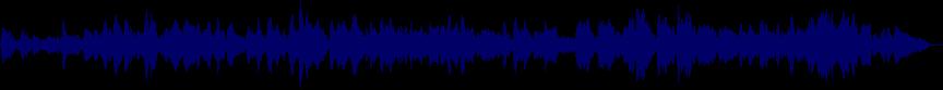 waveform of track #13596