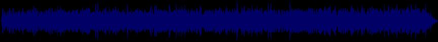 waveform of track #13597