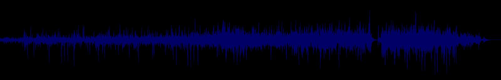 waveform of track #135008