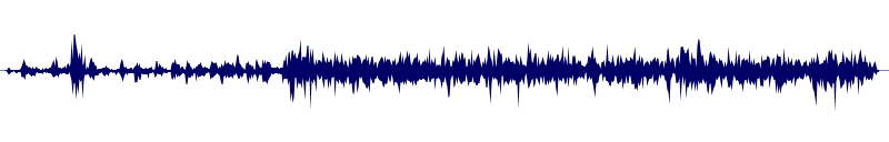 waveform of track #135248