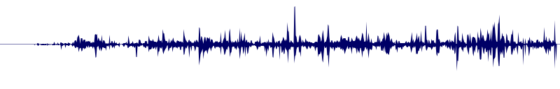 waveform of track #135361