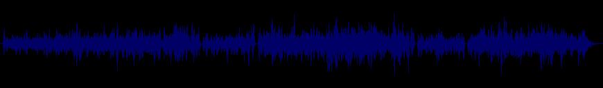 waveform of track #135580