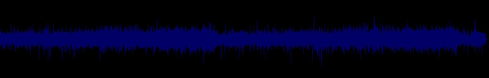 waveform of track #135587
