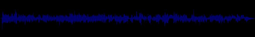 waveform of track #135703