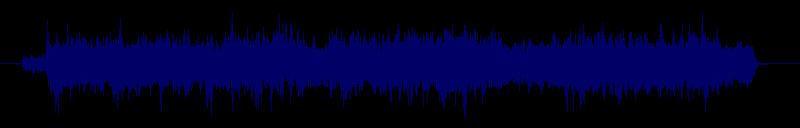 waveform of track #135795